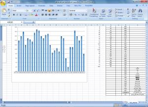 پروژه آماری اکسل Excel درس آمار کاربردی رشته حسابداری