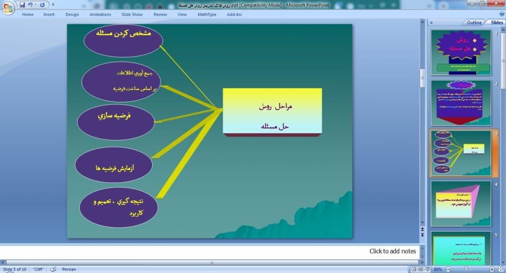 <span>پاورپوینت تدریس روش حل مسئله پایه سوم ابتدایی درس ریاضی</span>