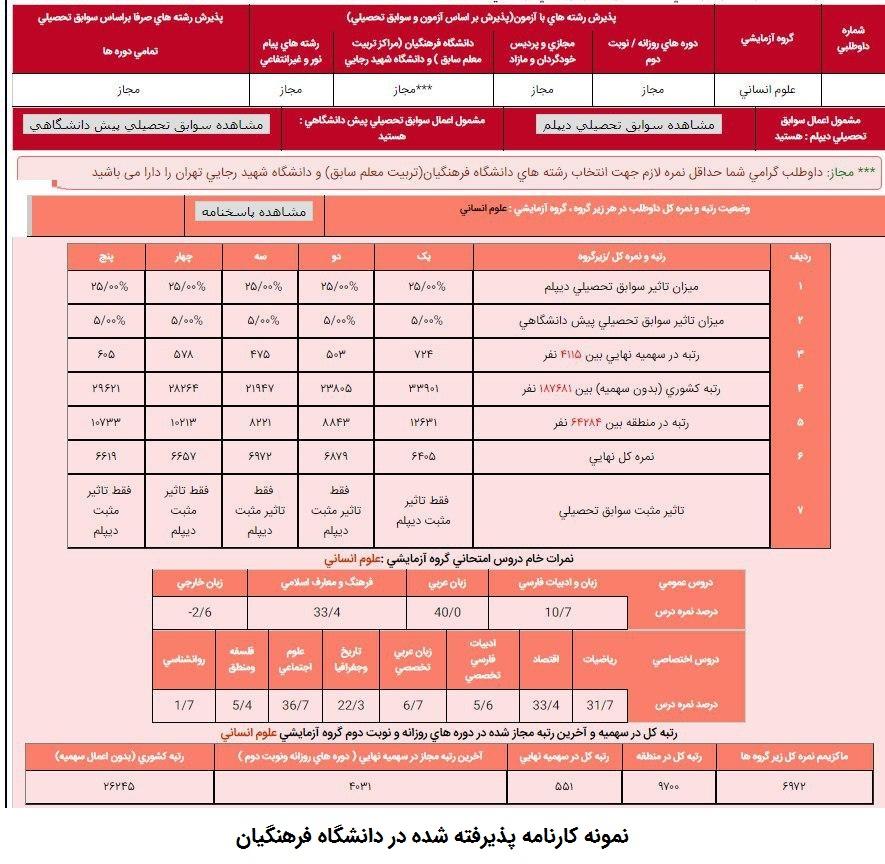 نمونه کارنامه پذیرفته شده در دانشگاه فرهنگیان