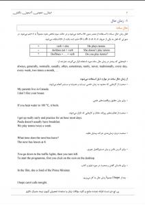 دانلود جزوه آموزشی نکات گرامری آزمون دکتری زبان عمومی