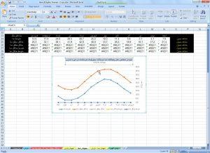 دانلود ورد و اکسل پروژه هوا و اقلیم شناسی