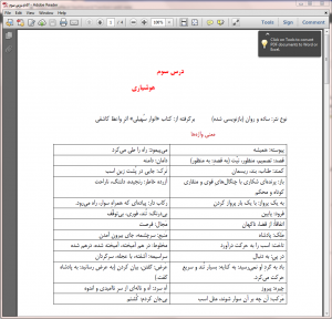 نثر ساده و روان درس سوم فارسی پایه ششم