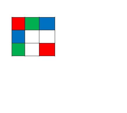 دانلود نمونه سوال جدول الگویابی ریاضی اول ابتدایی